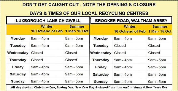 Recycling Centres Openning Times